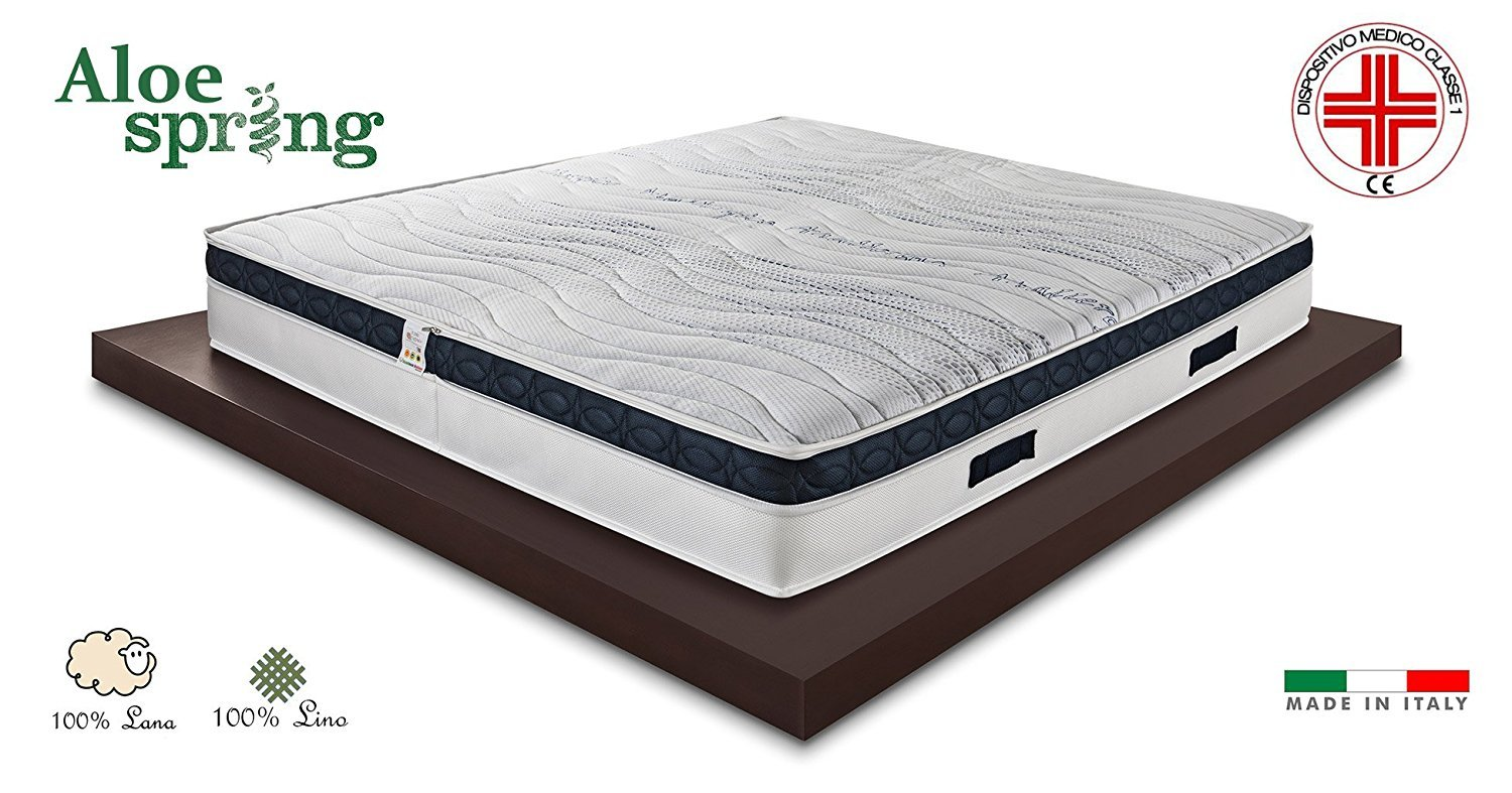 matelas m moire de forme entre 25 et 30 cm leonicat. Black Bedroom Furniture Sets. Home Design Ideas